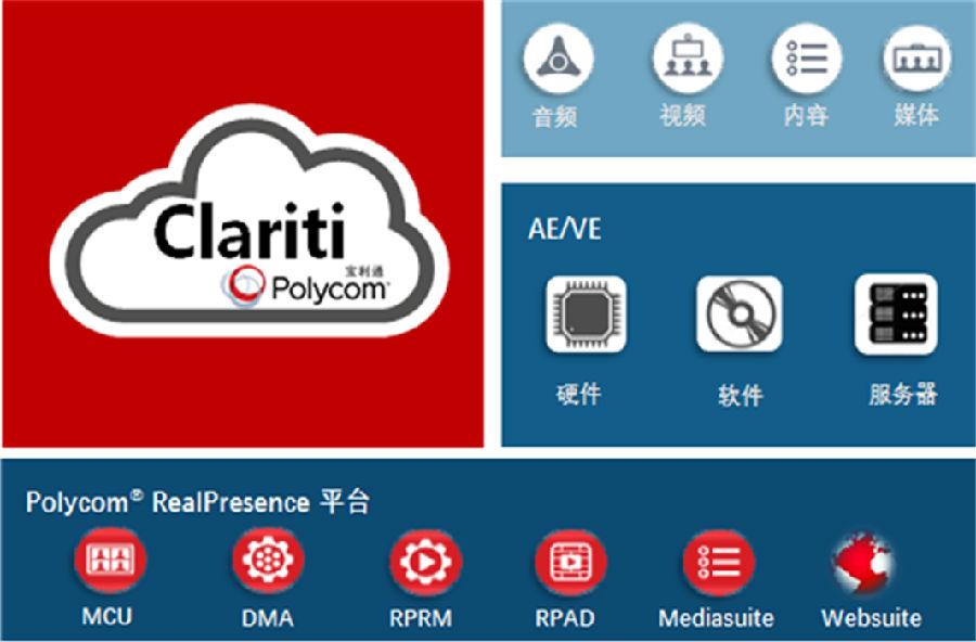 宝利通Polycom RealPresence Clariti 云视频协作架构平台